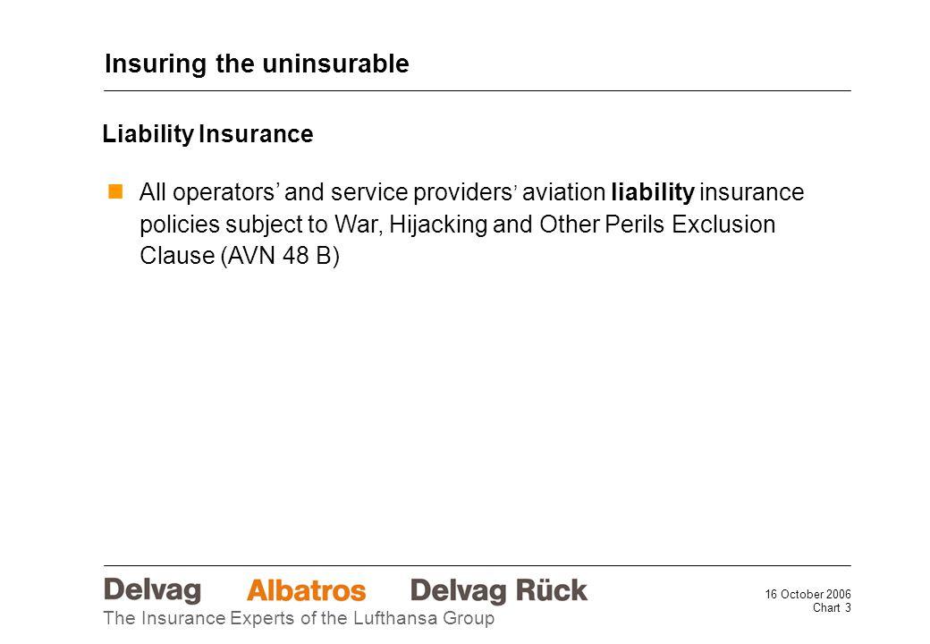 Insuring the uninsurable