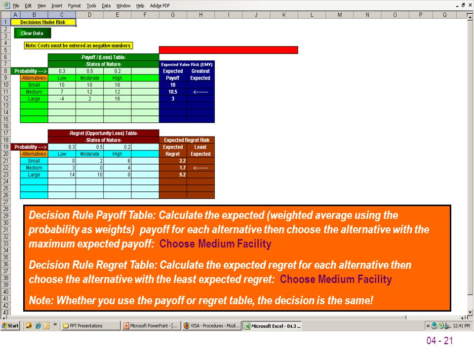 Decision Rule Payoff Table: Calculate the expected (weighted average using the probability as weights) payoff for each alternative then choose the alternative with the maximum expected payoff: Choose Medium Facility