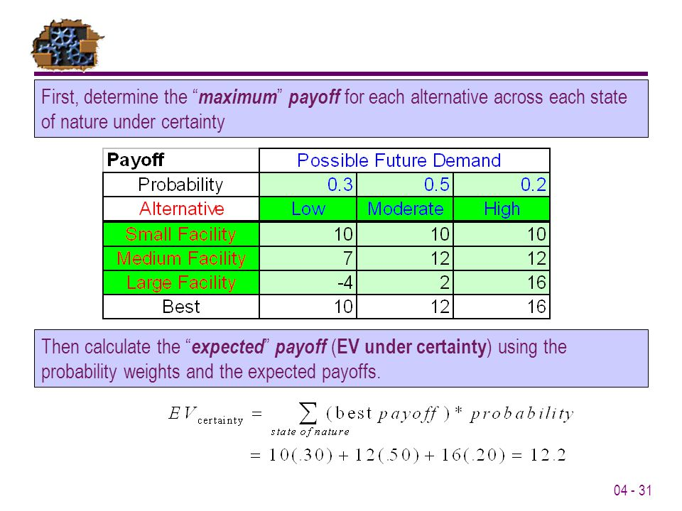First, determine the maximum payoff for each alternative across each state of nature under certainty