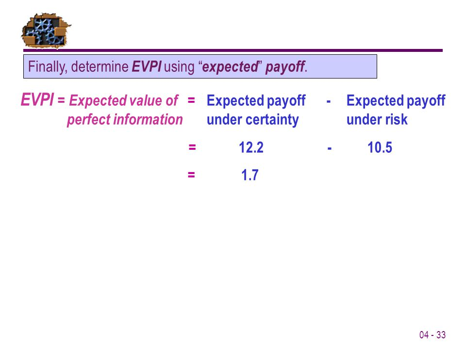 Finally, determine EVPI using expected payoff.
