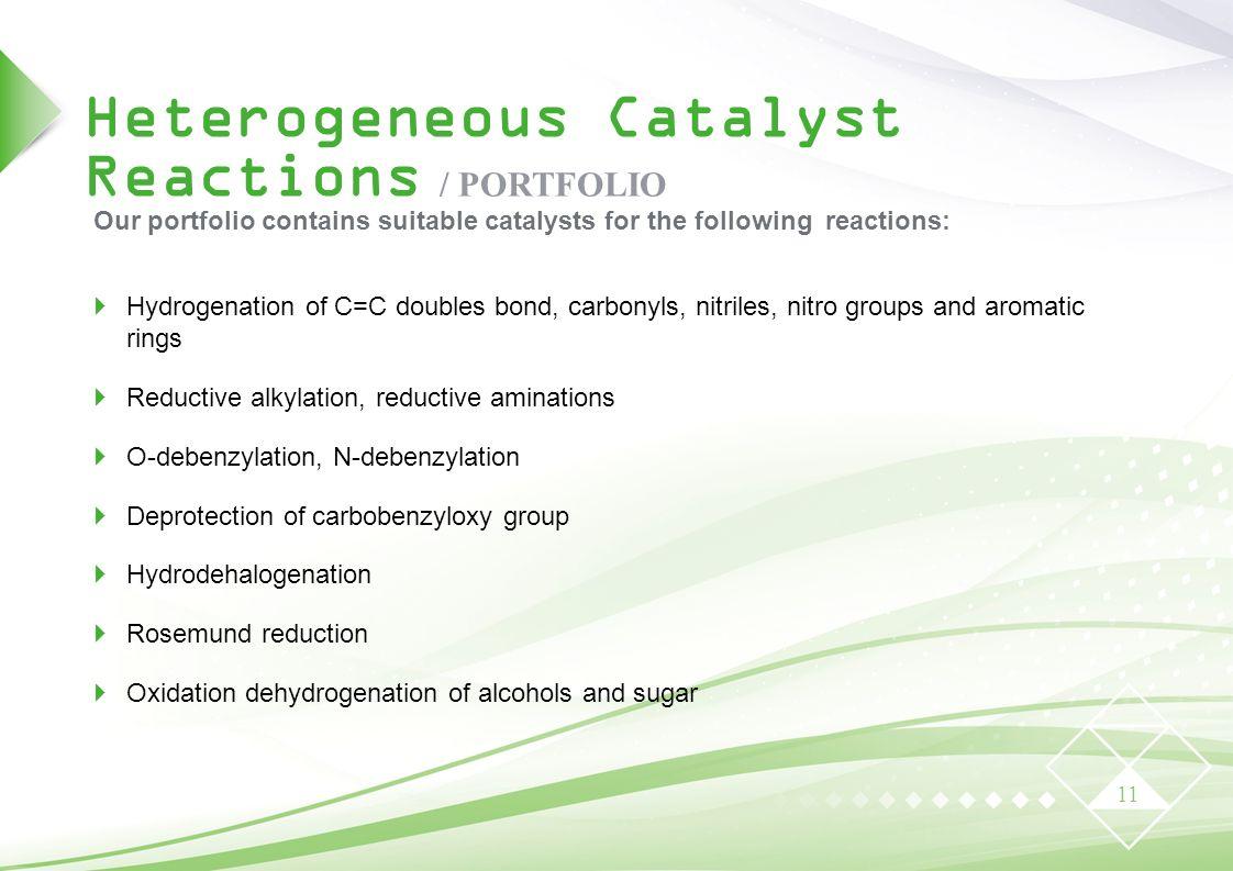 Heterogeneous Catalyst Reactions / PORTFOLIO