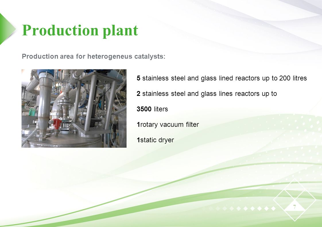 Production plant Production area for heterogeneus catalysts: