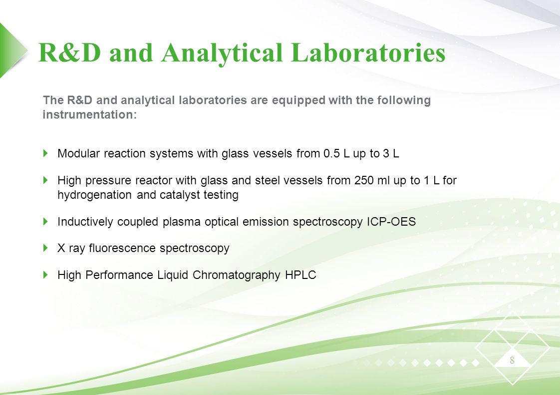 R&D and Analytical Laboratories
