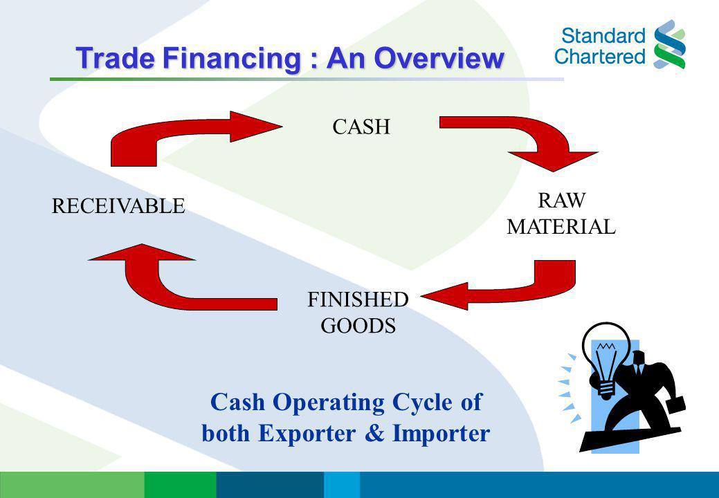 Trade Financing : An Overview