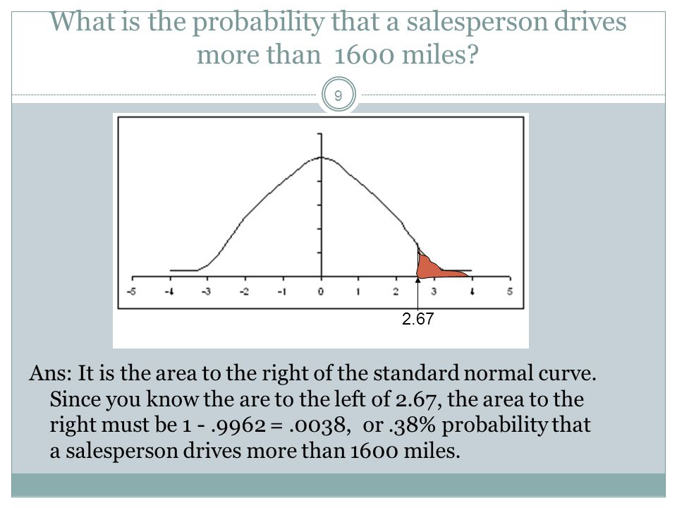 What is the probability that a salesperson drives more than 1600 miles