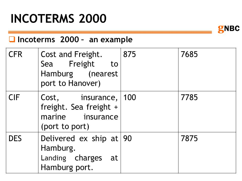INCOTERMS 2000 Incoterms 2000 – an example CFR Cost and Freight.