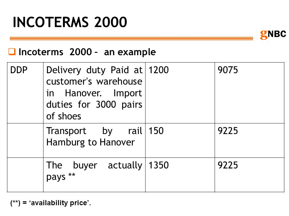 INCOTERMS 2000 Incoterms 2000 – an example DDP