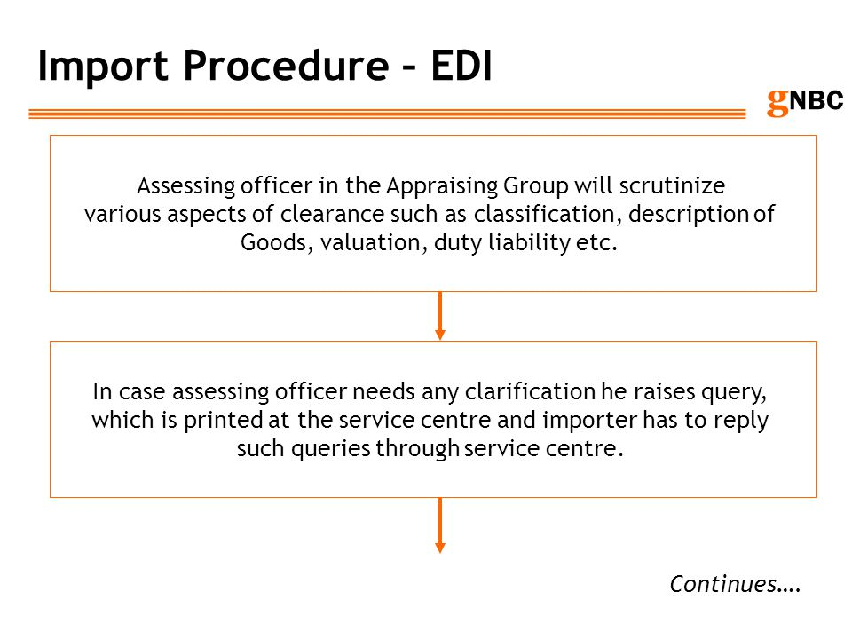 Import Procedure – EDI Assessing officer in the Appraising Group will scrutinize.