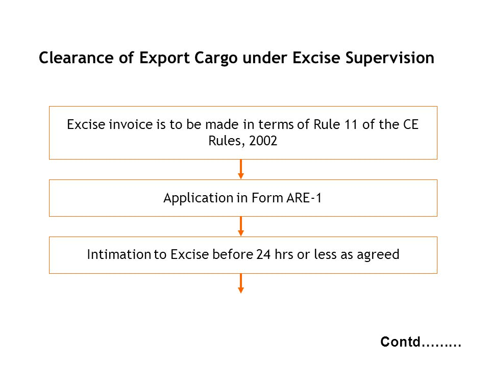 Clearance of Export Cargo under Excise Supervision