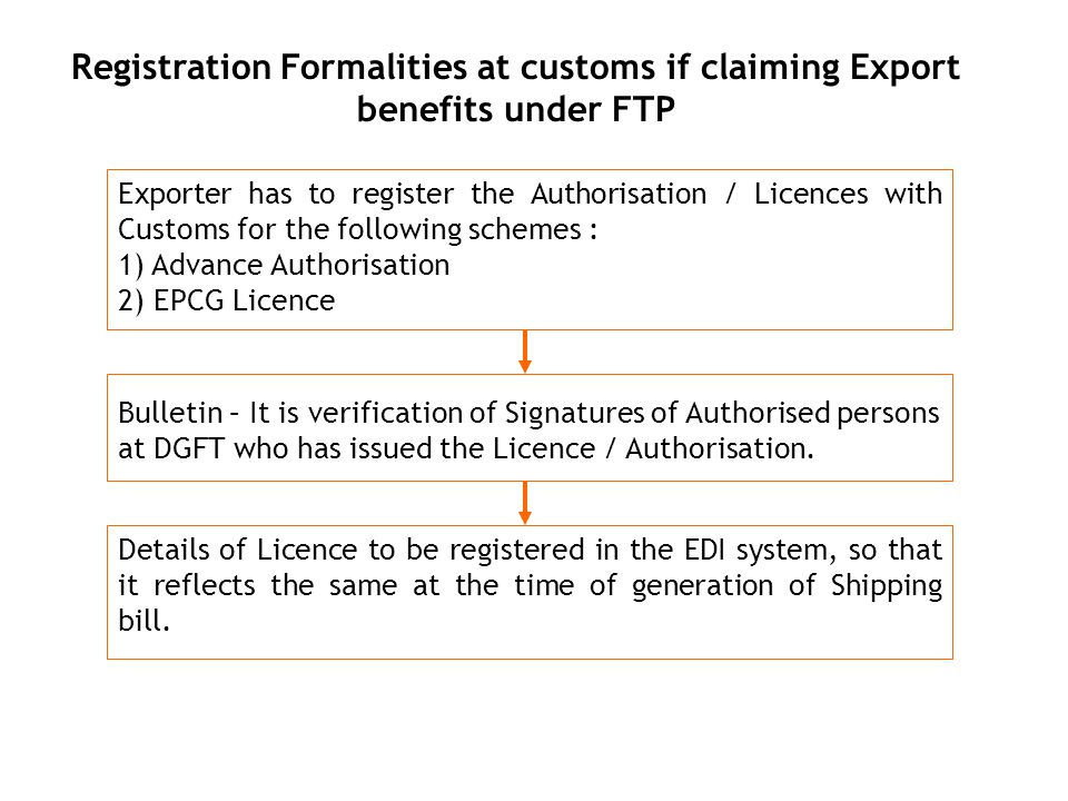 Registration Formalities at customs if claiming Export benefits under FTP