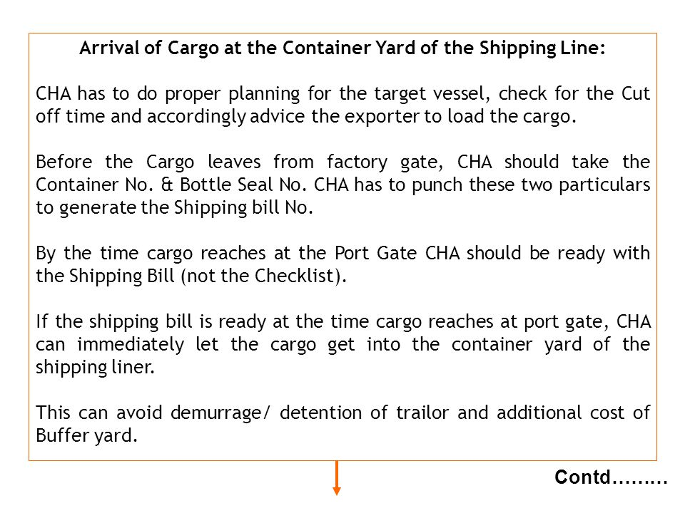 Arrival of Cargo at the Container Yard of the Shipping Line: