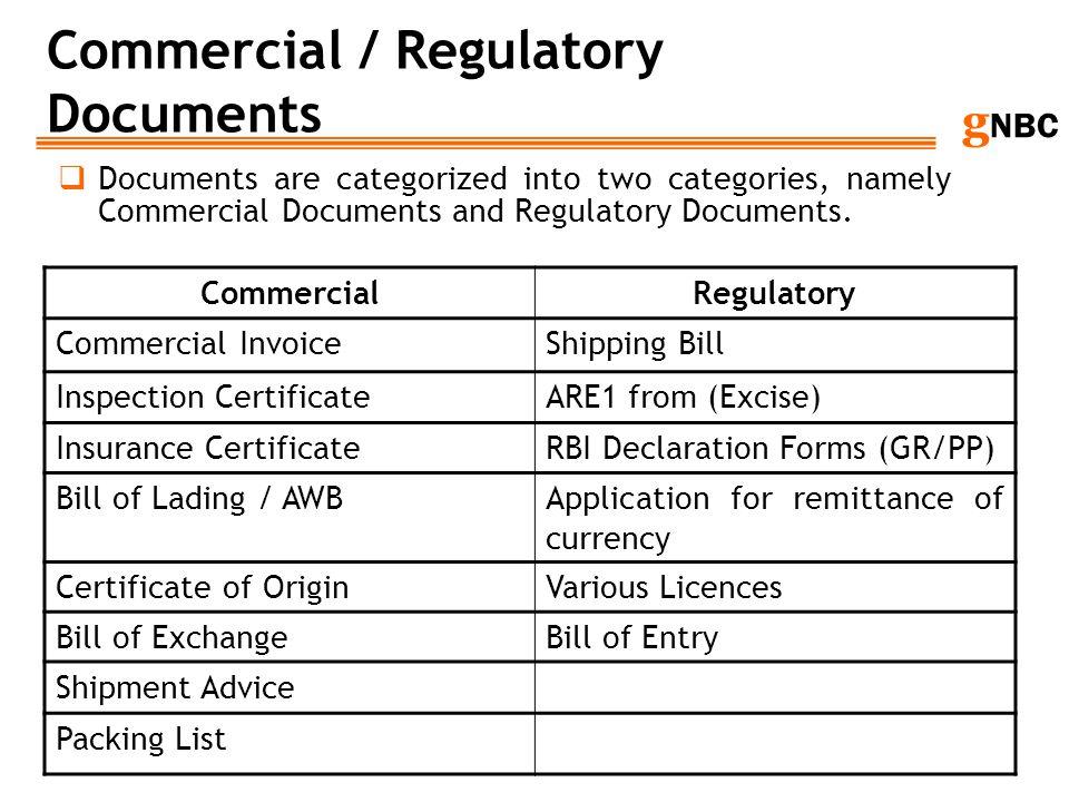 Commercial / Regulatory Documents