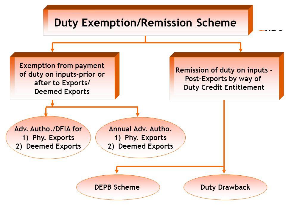 Duty Exemption/Remission Scheme