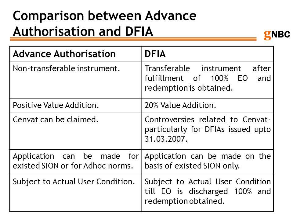 Comparison between Advance Authorisation and DFIA