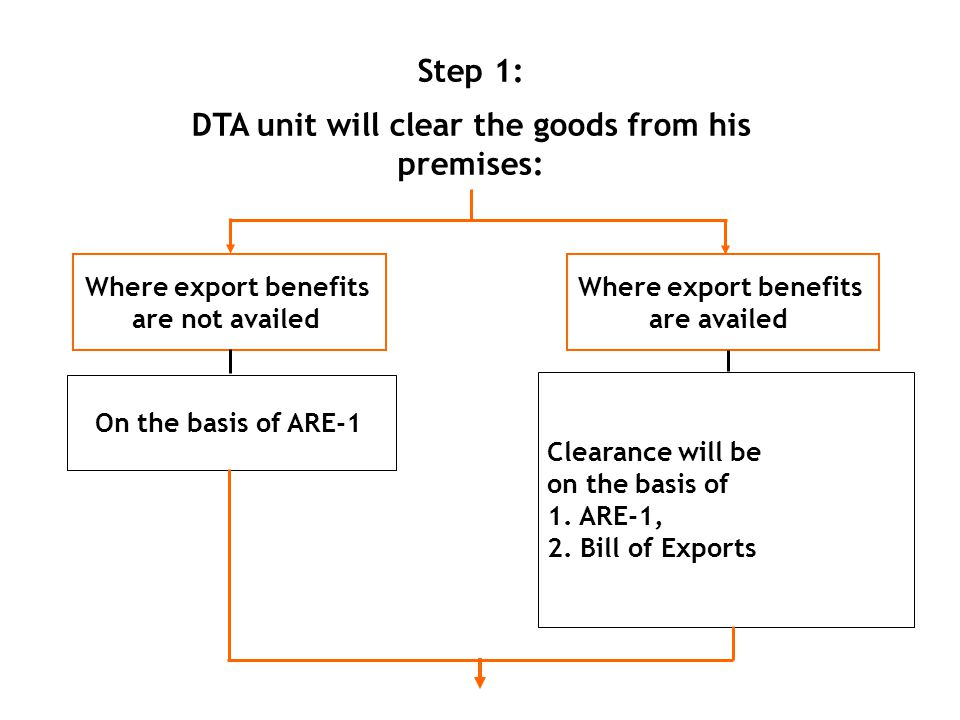 DTA unit will clear the goods from his premises: