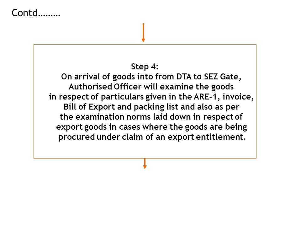 Contd……… Step 4: On arrival of goods into from DTA to SEZ Gate,