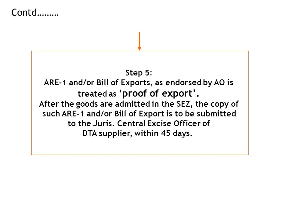 Contd……… Step 5: ARE-1 and/or Bill of Exports, as endorsed by AO is