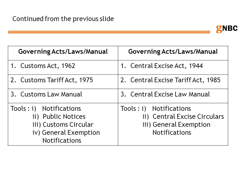 Governing Acts/Laws/Manual