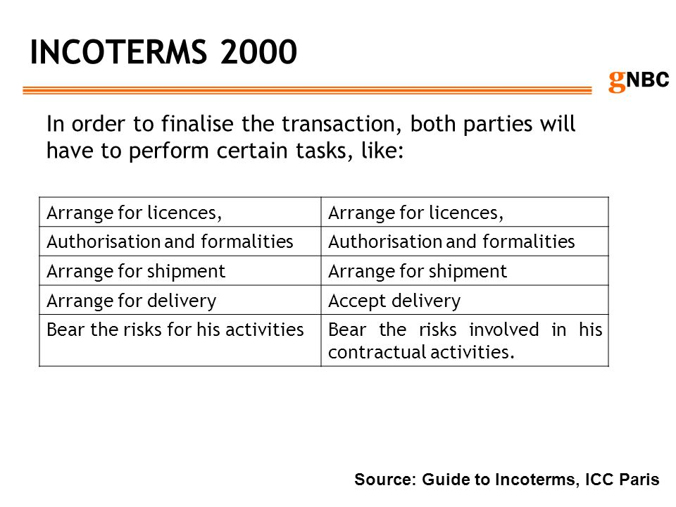 INCOTERMS 2000 In order to finalise the transaction, both parties will have to perform certain tasks, like:
