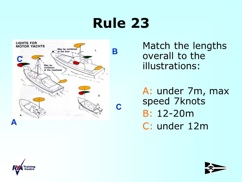 Rule 23 Match the lengths overall to the illustrations: