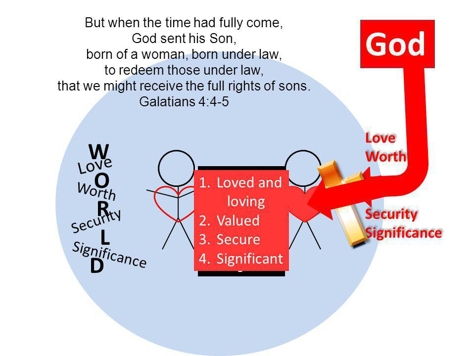 God W O R L D Love Love Worth Security Feeling Loved and Significance