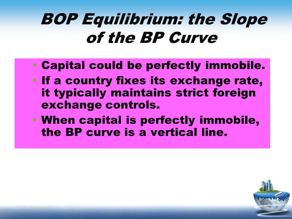BOP Equilibrium: the Slope of the BP Curve