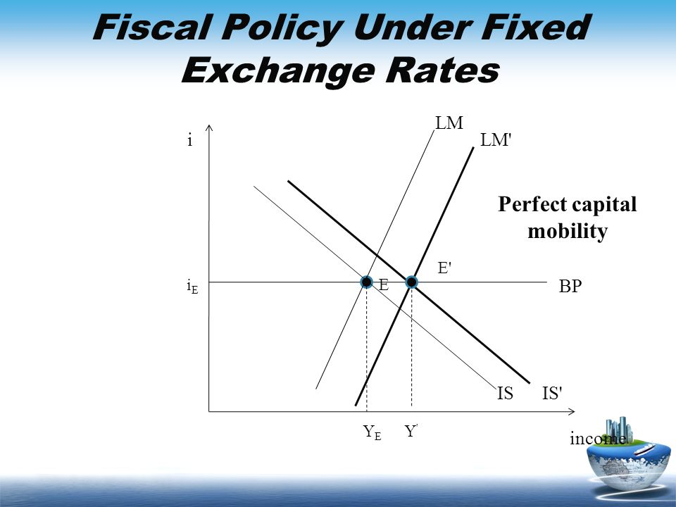 Fiscal Policy Under Fixed Exchange Rates