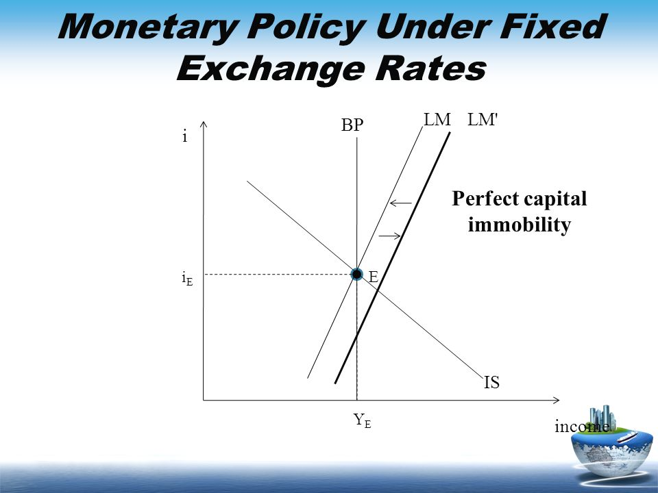 Monetary Policy Under Fixed Exchange Rates