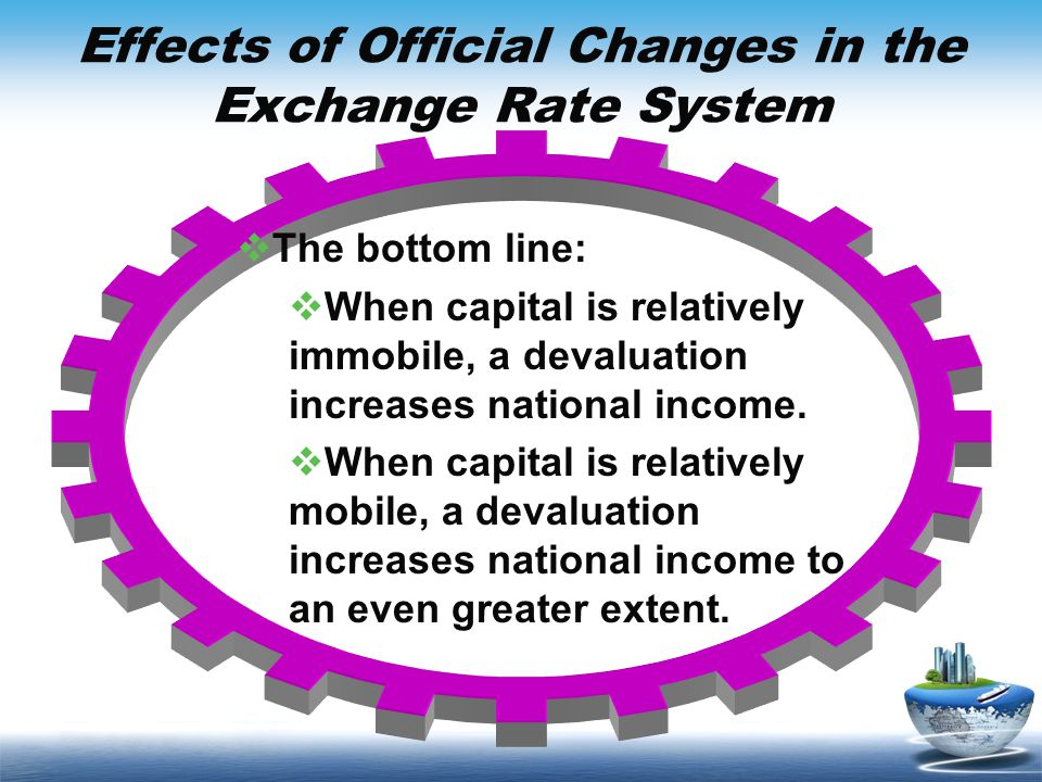 Effects of Official Changes in the Exchange Rate System