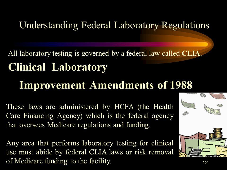 Clinical Laboratory Improvement Amendments of 1988