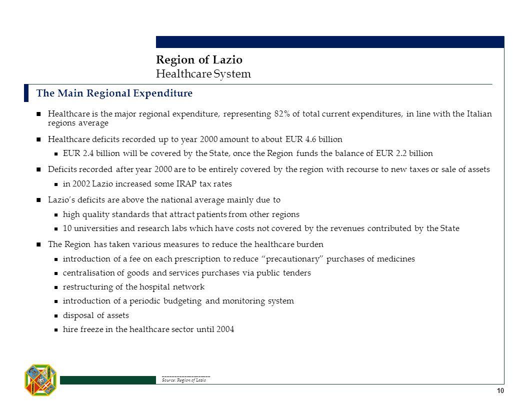 Region of Lazio Healthcare System The Main Regional Expenditure