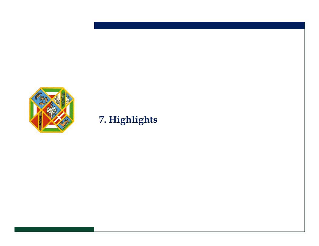 7. Highlights