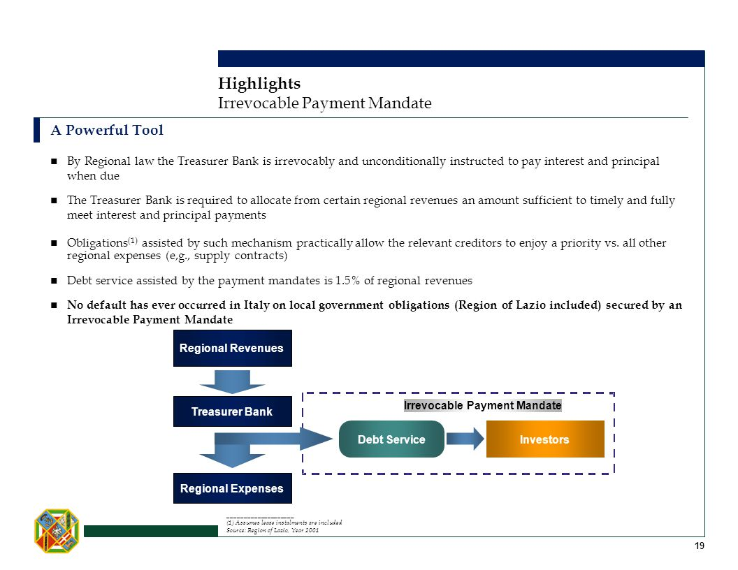 Highlights Irrevocable Payment Mandate A Powerful Tool