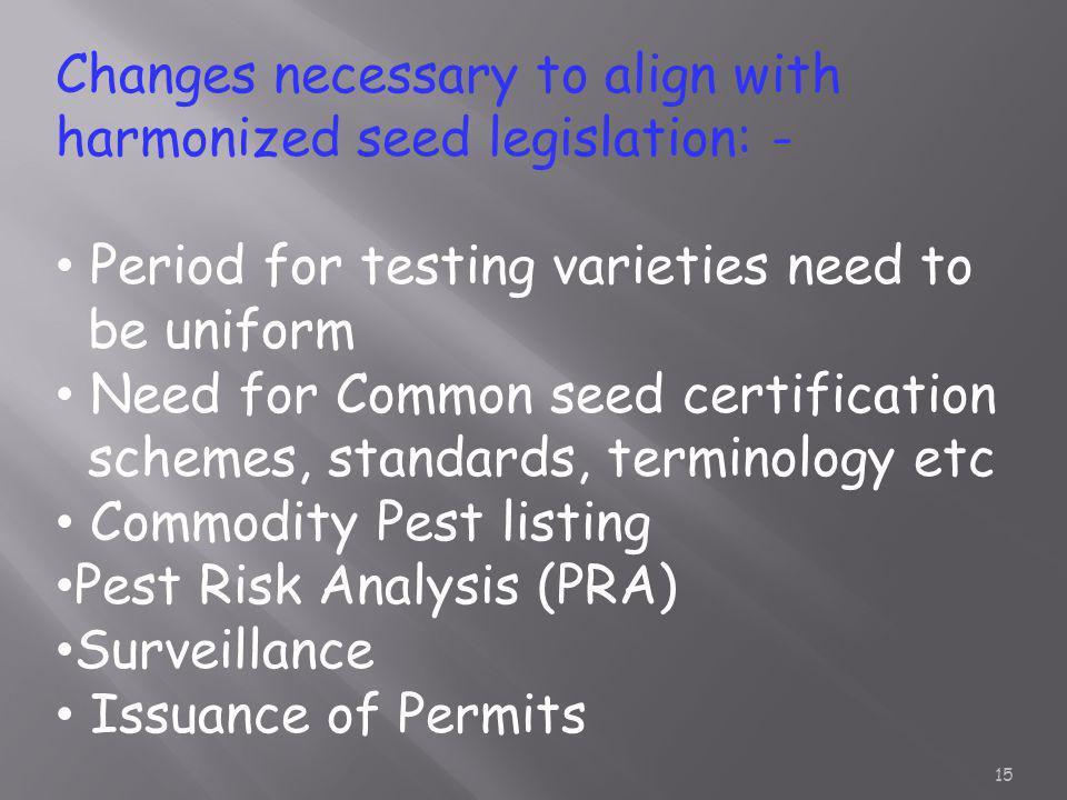 Changes necessary to align with harmonized seed legislation: -