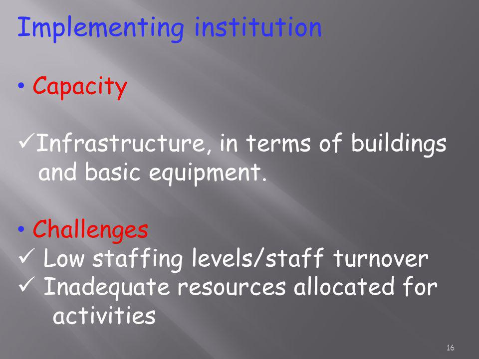 Implementing institution