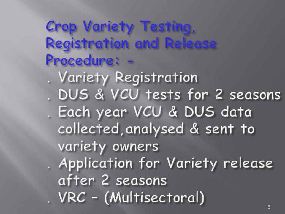 Crop Variety Testing, Registration and Release Procedure: -