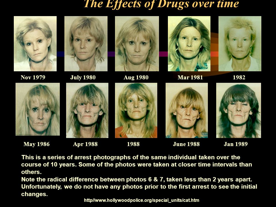 The Effects of Drugs over time