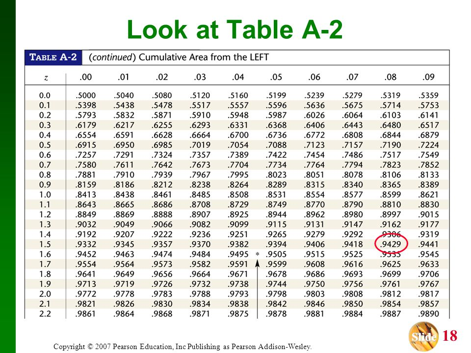 Look at Table A-2 Copyright © 2007 Pearson Education, Inc Publishing as Pearson Addison-Wesley.