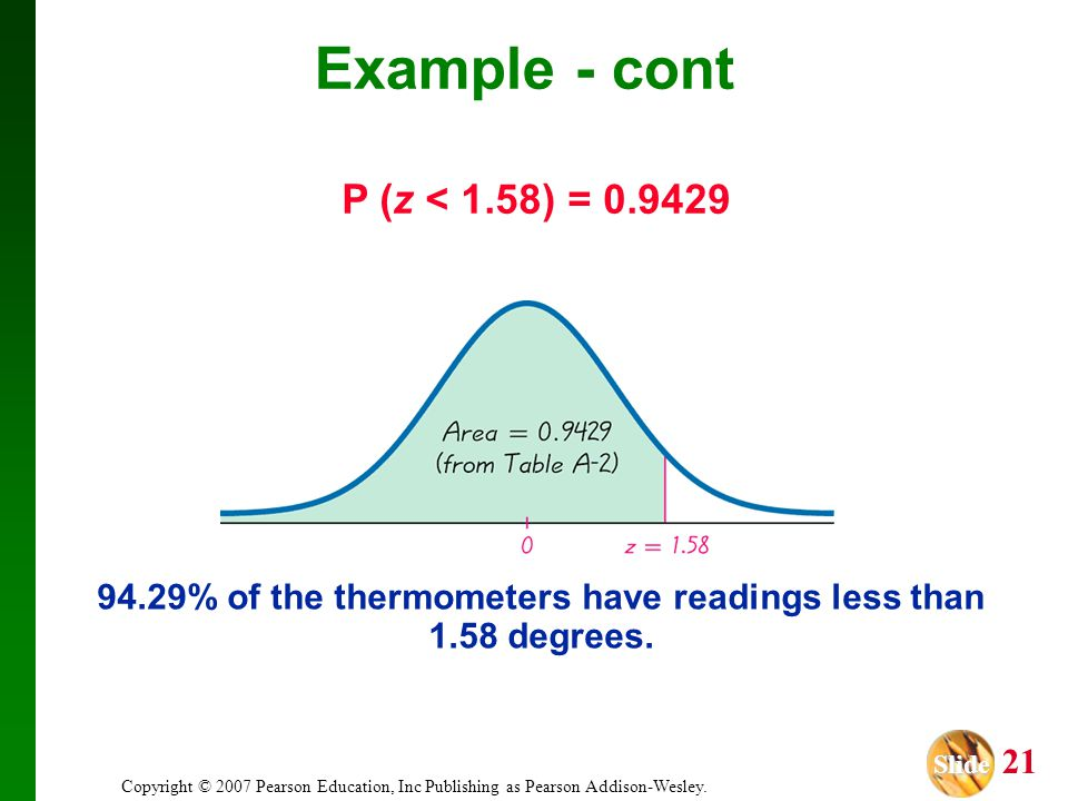 94.29% of the thermometers have readings less than 1.58 degrees.