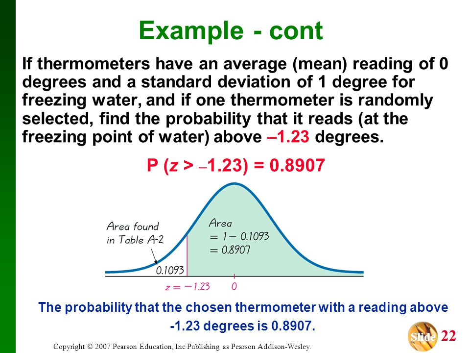 The probability that the chosen thermometer with a reading above