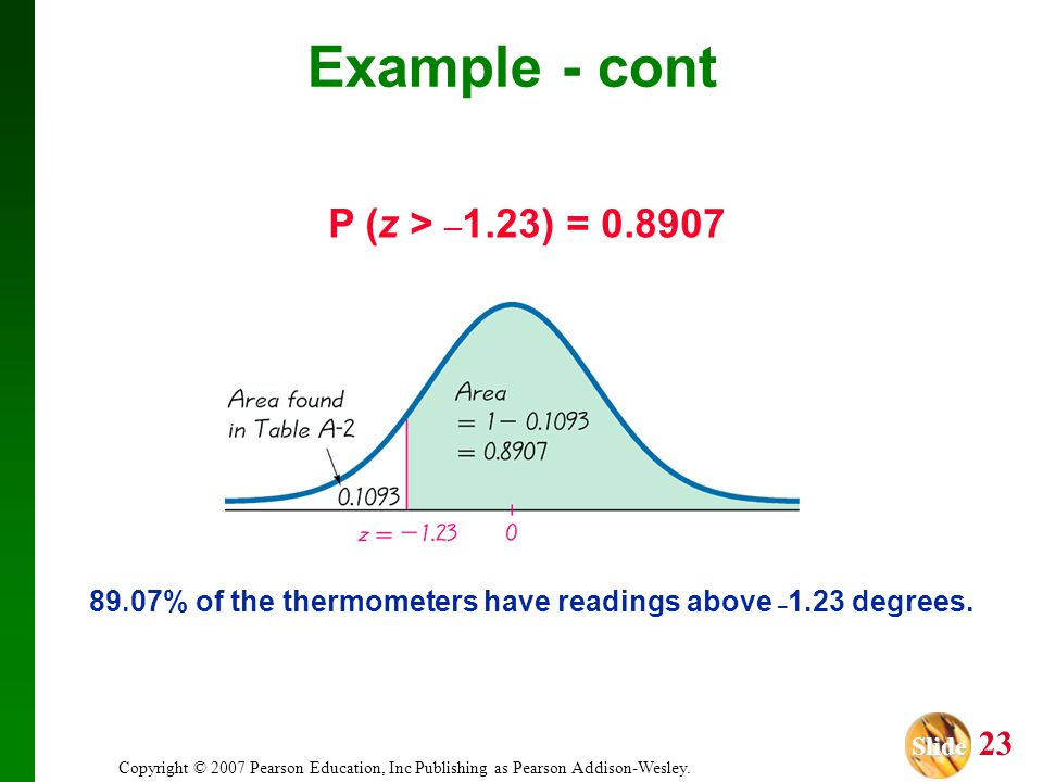 89.07% of the thermometers have readings above –1.23 degrees.