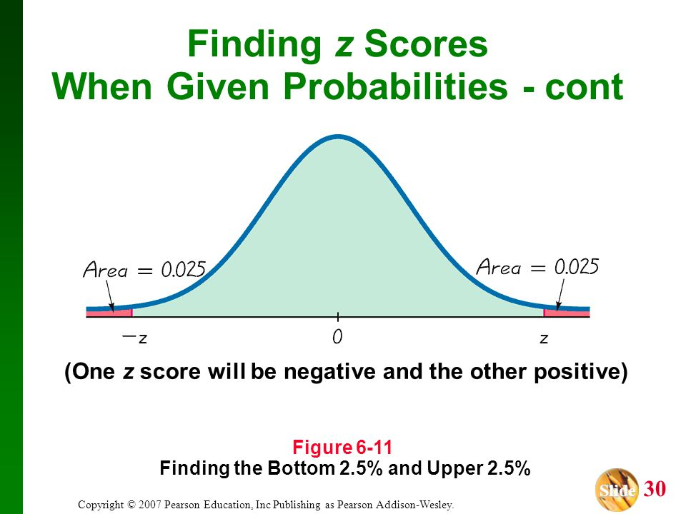 When Given Probabilities - cont Finding the Bottom 2.5% and Upper 2.5%