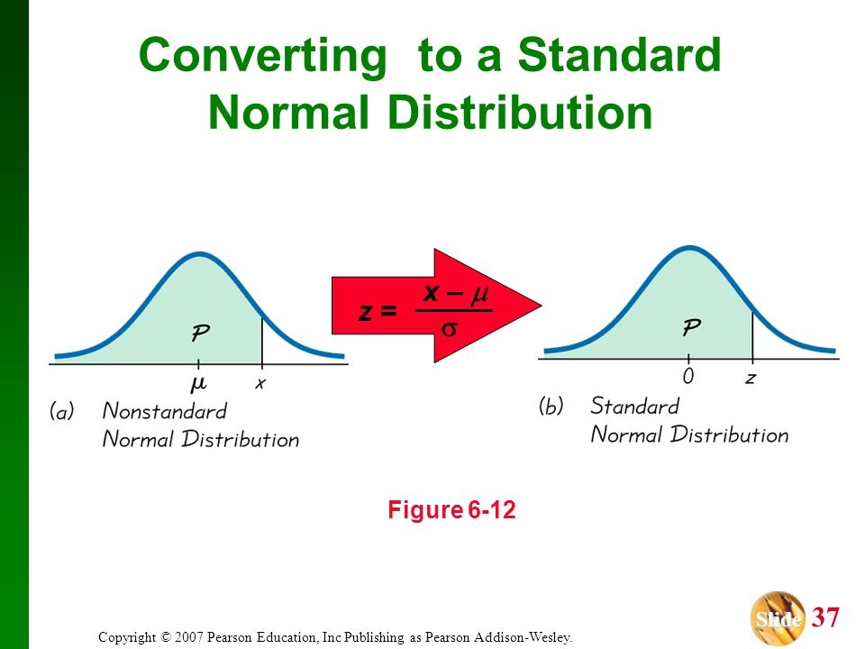 Converting to a Standard Normal Distribution