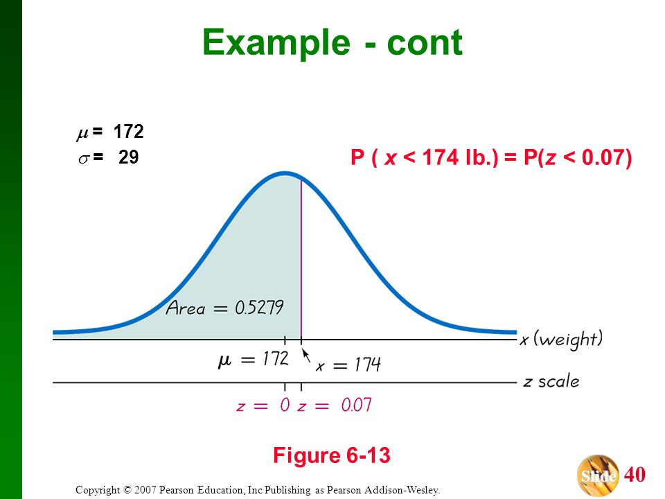 Example - cont  =29 P ( x < 174 lb.) = P(z < 0.07) = 0.5279