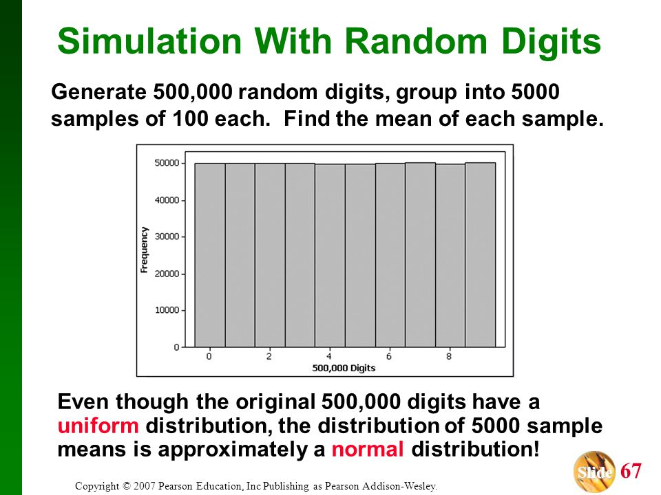 Simulation With Random Digits