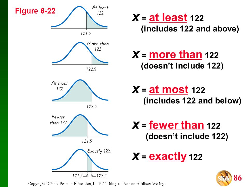 x = at least 122 x = more than 122 x = at most 122 x = fewer than 122