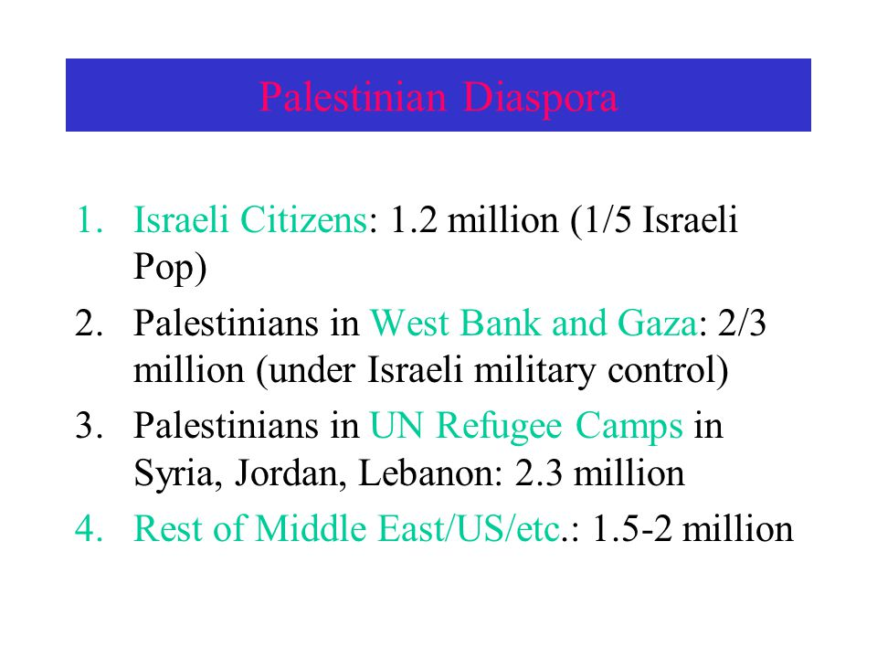 Palestinian Diaspora Israeli Citizens: 1.2 million (1/5 Israeli Pop)
