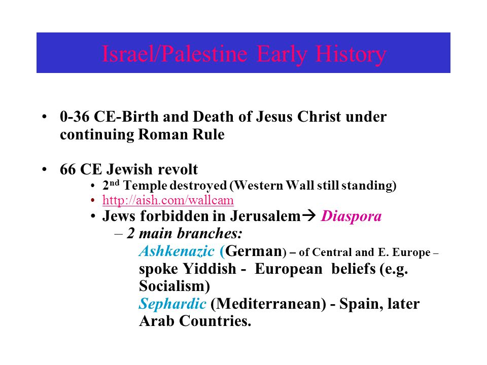Israel/Palestine Early History