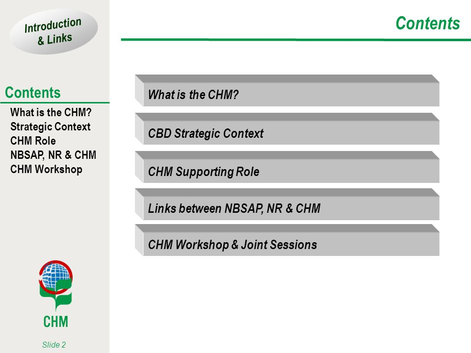 Contents What is the CHM CBD Strategic Context CHM Supporting Role