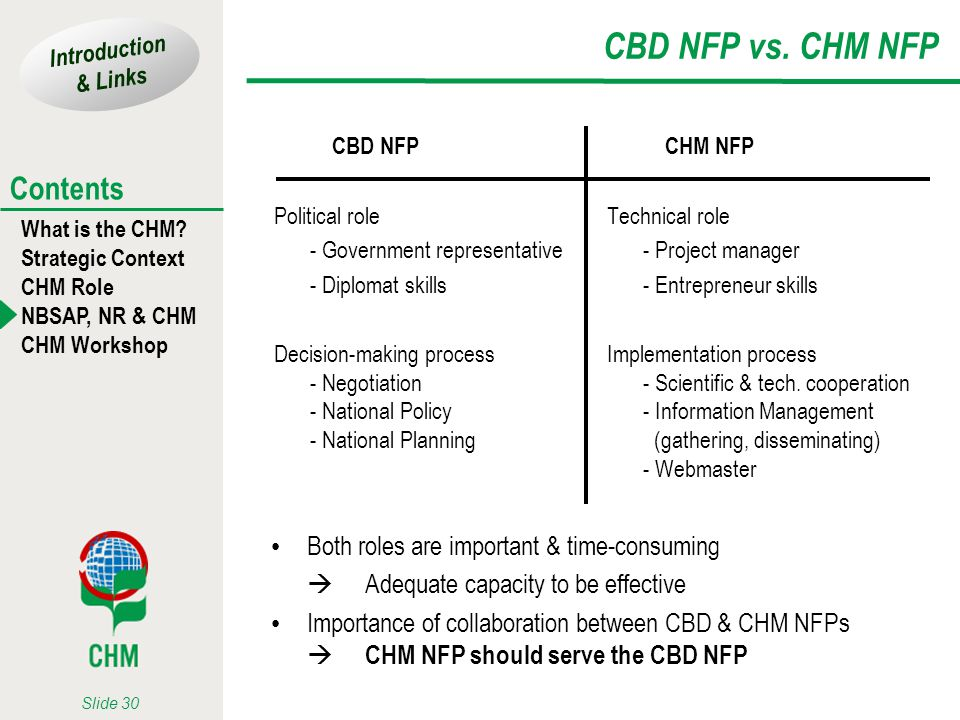 CBD NFP vs. CHM NFP Both roles are important & time-consuming